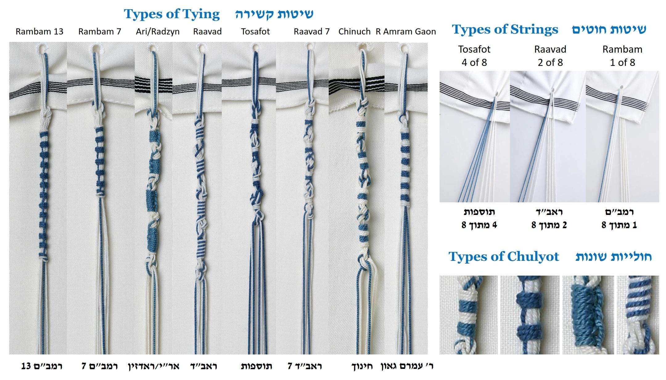 Tekhelet tying tools ptil tekhelet tekhelet tying tools pooptronica Choice Image